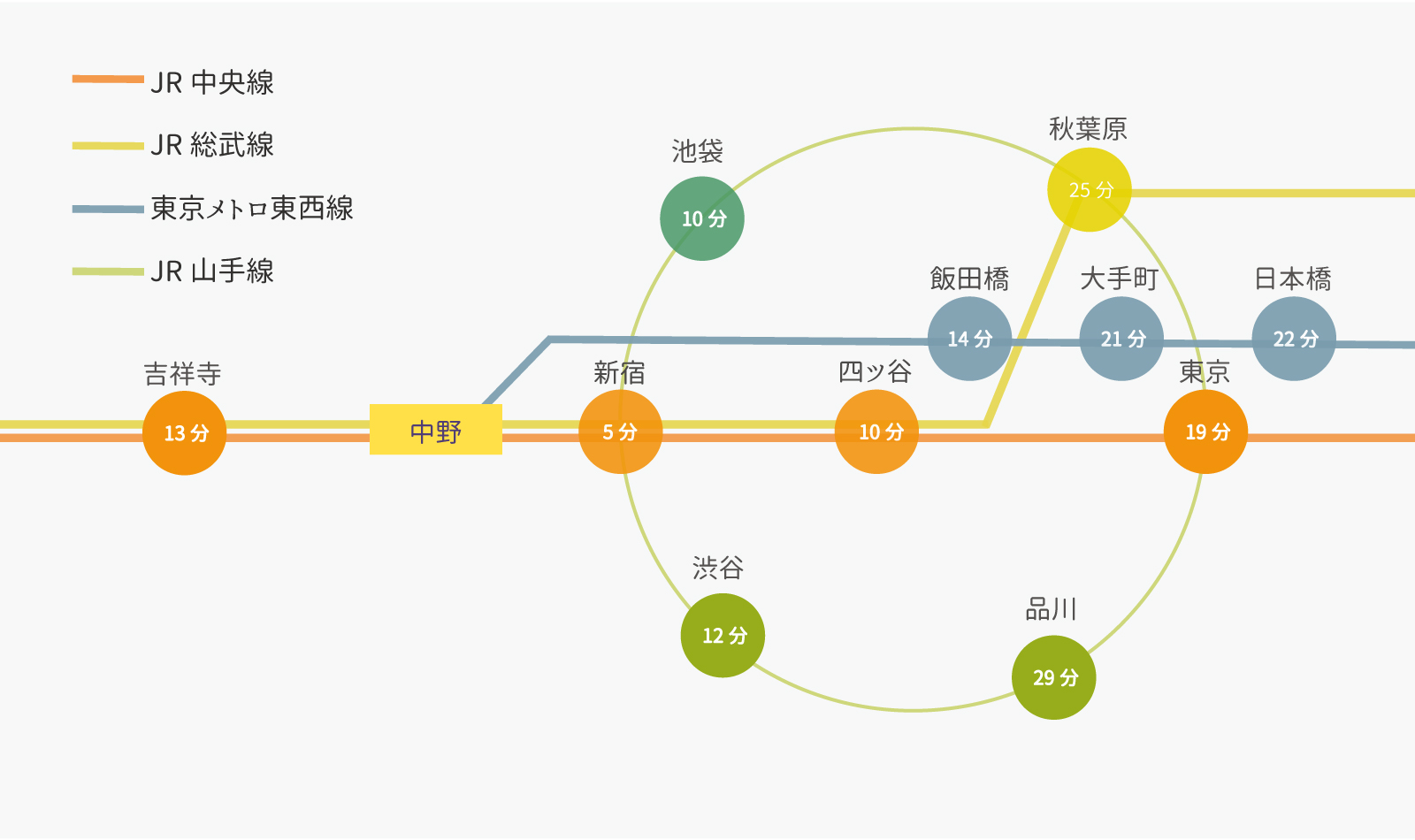 traffic_map